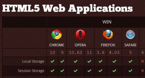 Полезный инструмент для веб разработчиков
